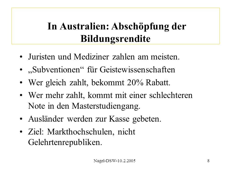 Nagel-DSW-10.2.20058 In Australien: Abschöpfung der Bildungsrendite Juristen und Mediziner zahlen am meisten.