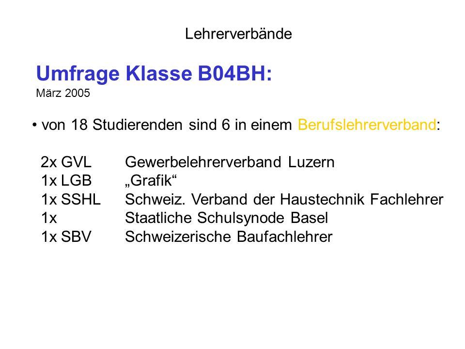 Lehrerverbände Umfrage Klasse B04BH: März 2005 von 18 Studierenden sind 6 in einem Berufslehrerverband: 2x GVLGewerbelehrerverband Luzern 1x LGBGrafik 1x SSHLSchweiz.