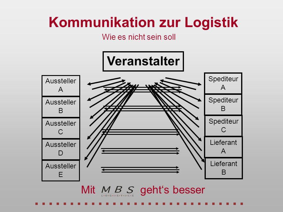 Veranstalter Kommunikation - Mitteilung des Veranstaltungskonzept - Vereinbarung der Logistik - Absprache der Kosten - Übergabe der Ausstellerlisten - Ausarbeitung des Logistikkonzepts