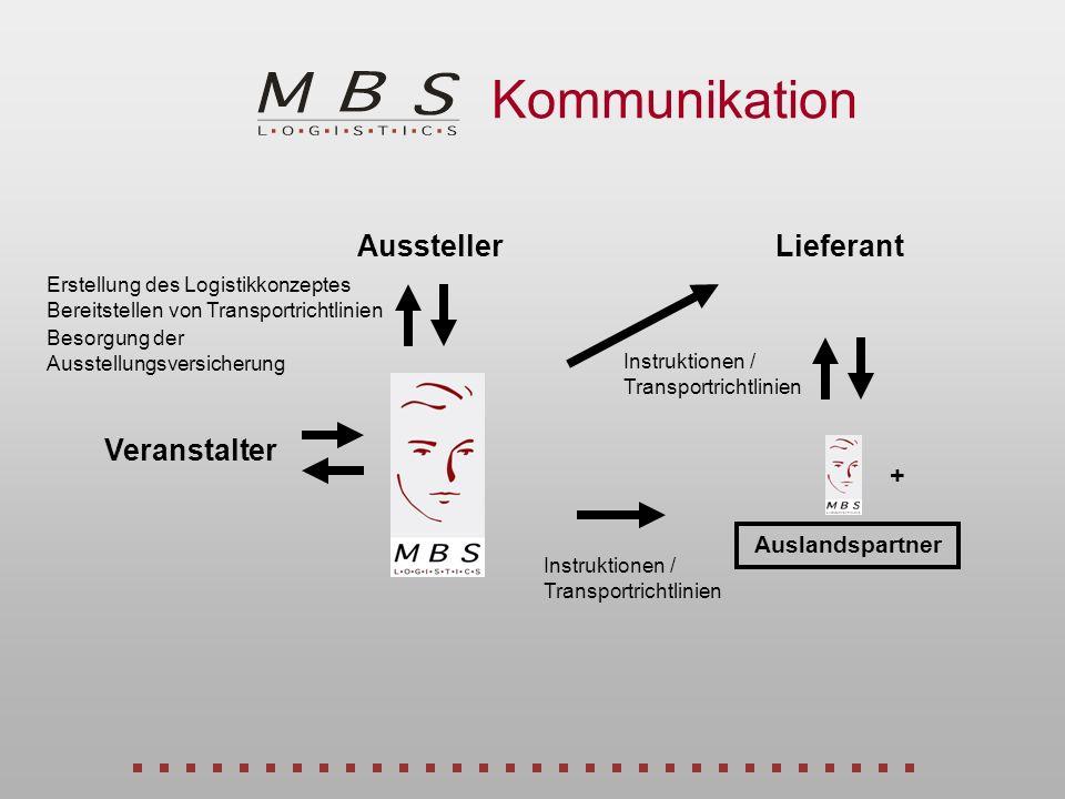 Aussteller Veranstalter Lieferant Kommunikation Auslandspartner + Besorgung Transportleistung Land/See/Luft Erledigung d.