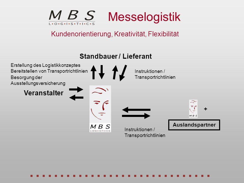Standbauer Veranstalter / Lieferant Messelogistik Auslandspartner + Erstellung des Logistikkonzeptes Bereitstellen von Transportrichtlinien Instruktio
