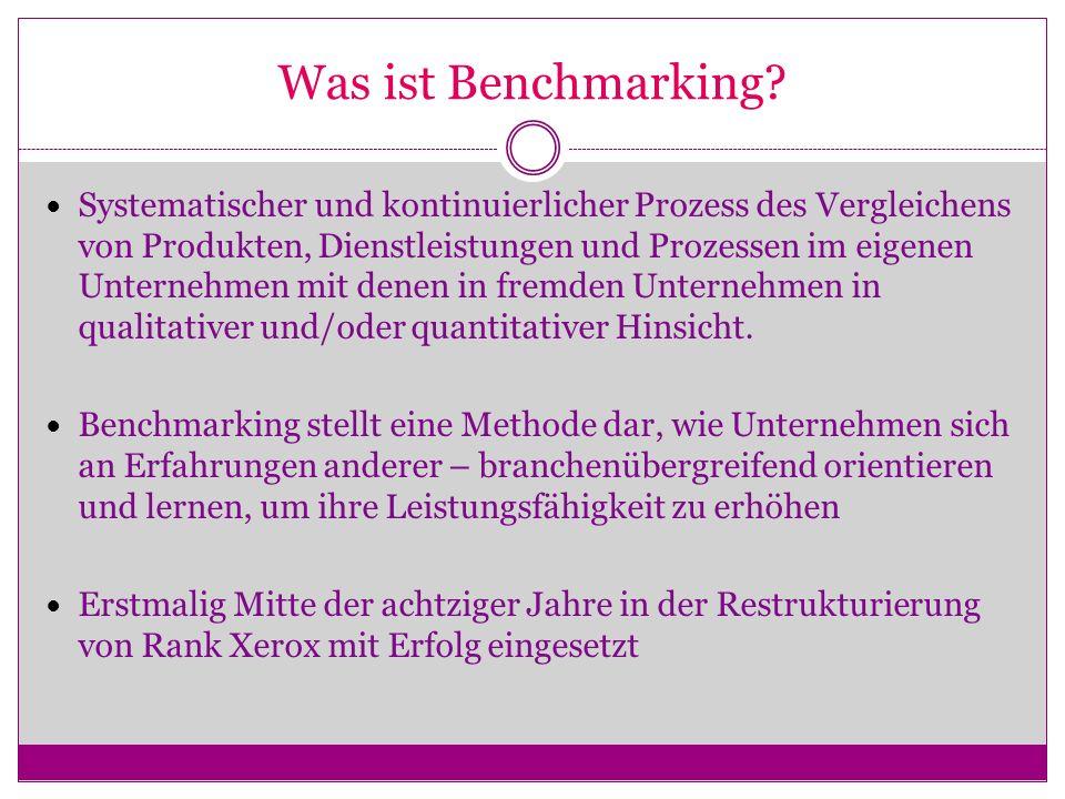 Was ist Benchmarking? Systematischer und kontinuierlicher Prozess des Vergleichens von Produkten, Dienstleistungen und Prozessen im eigenen Unternehme
