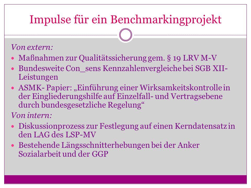 Impulse für ein Benchmarkingprojekt Von extern: Maßnahmen zur Qualitätssicherung gem. § 19 LRV M-V Bundesweite Con_sens Kennzahlenvergleiche bei SGB X