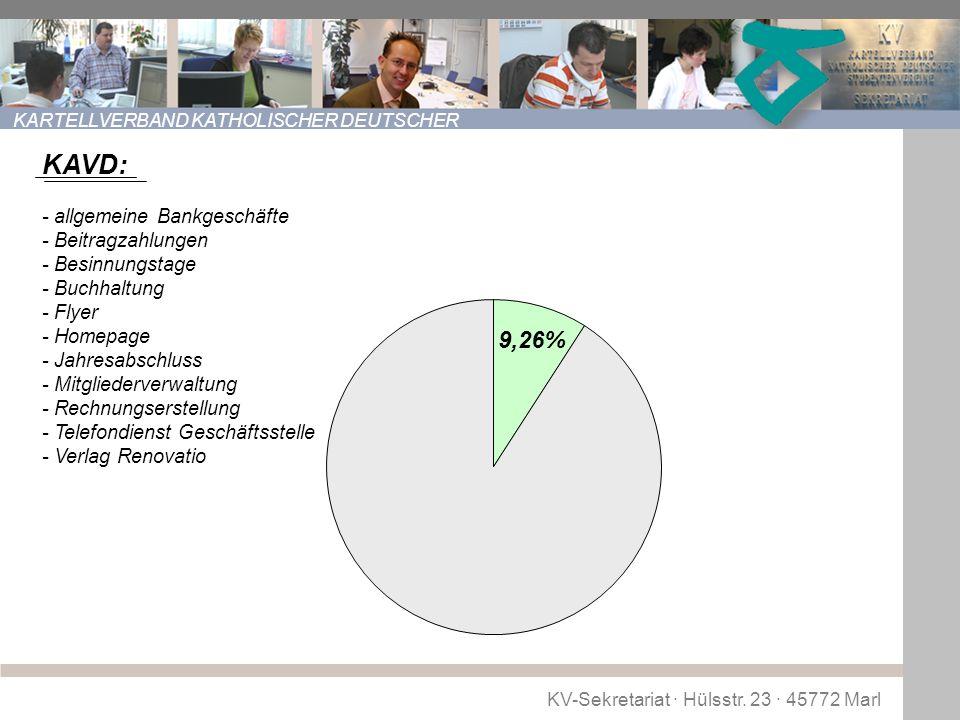 KV-Sekretariat · Hülsstr. 23 · 45772 Marl KARTELLVERBAND KATHOLISCHER DEUTSCHER STUDENTENVEREINE (KV) KAVD: - allgemeine Bankgeschäfte - Beitragzahlun