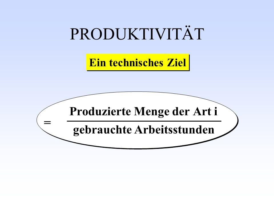 PRODUKTIVITÄT Produzierte Menge der Art i = gebrauchte Arbeitsstunden Ein technisches Ziel