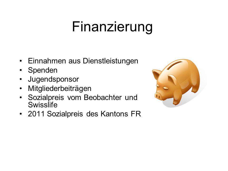 Finanzierung Einnahmen aus Dienstleistungen Spenden Jugendsponsor Mitgliederbeiträgen Sozialpreis vom Beobachter und Swisslife 2011 Sozialpreis des Ka