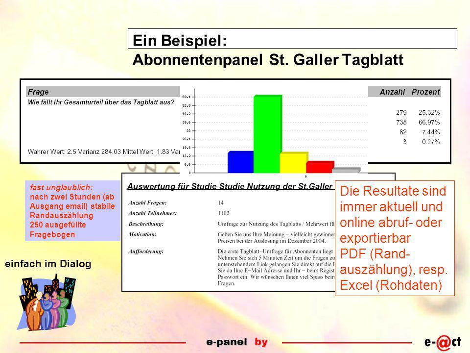 e-panel by einfach im Dialog Ein Beispiel: Abonnentenpanel St.