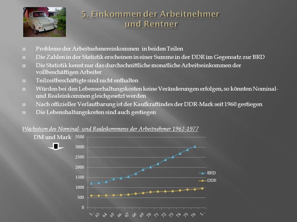 Probleme der Arbeitnehmereinkommen in beiden Teilen Die Zahlen in der Statistik erscheinen in einer Summe in der DDR im Gegensatz zur BRD Die Statisti
