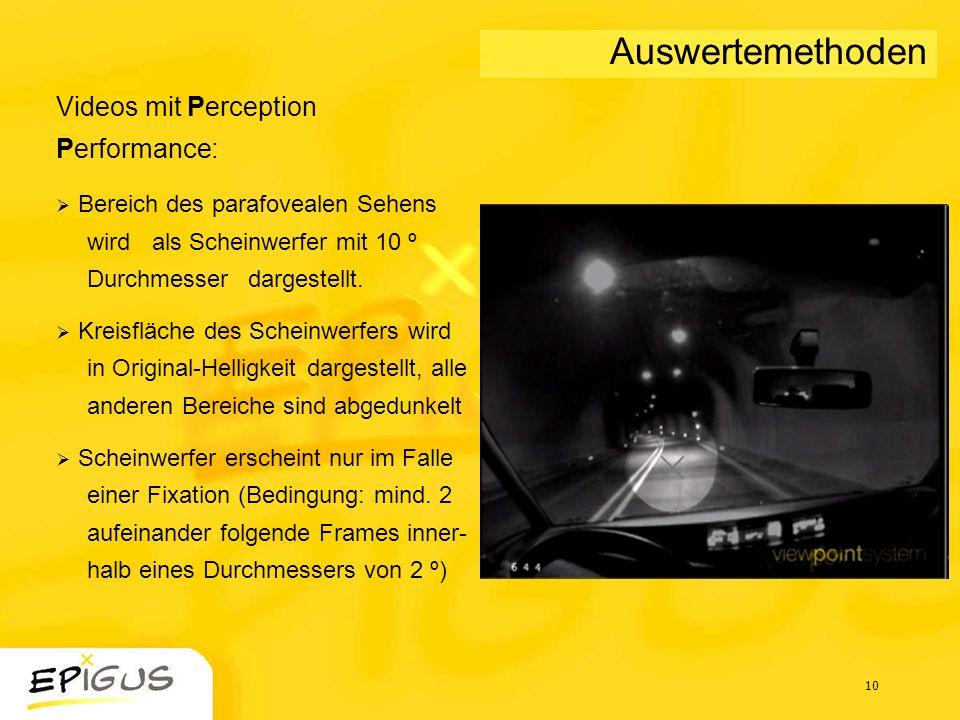 10 Videos mit Perception Performance: Bereich des parafovealen Sehens wird als Scheinwerfer mit 10 º Durchmesser dargestellt. Kreisfläche des Scheinwe