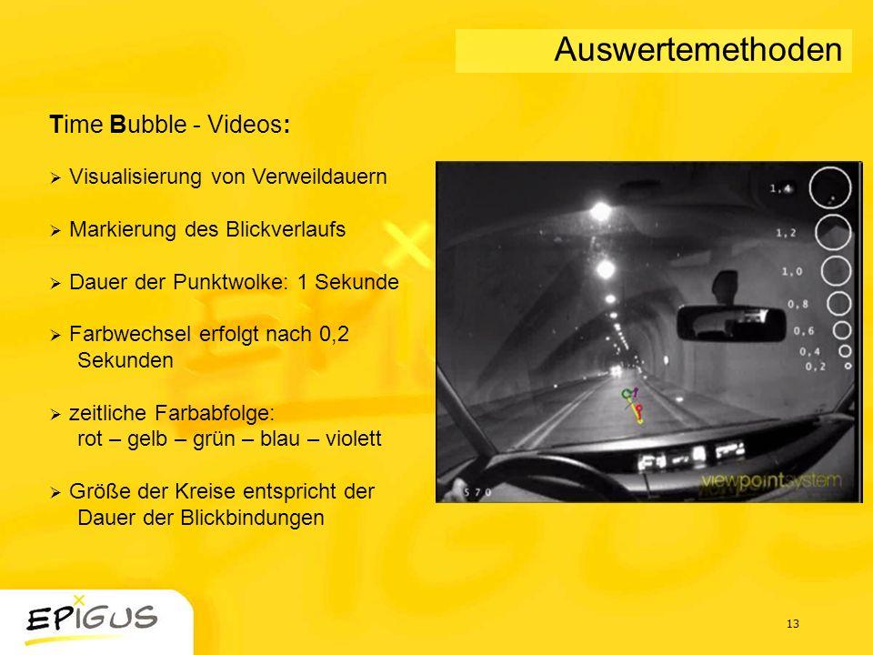 13 Time Bubble - Videos: Visualisierung von Verweildauern Markierung des Blickverlaufs Dauer der Punktwolke: 1 Sekunde Farbwechsel erfolgt nach 0,2 Se