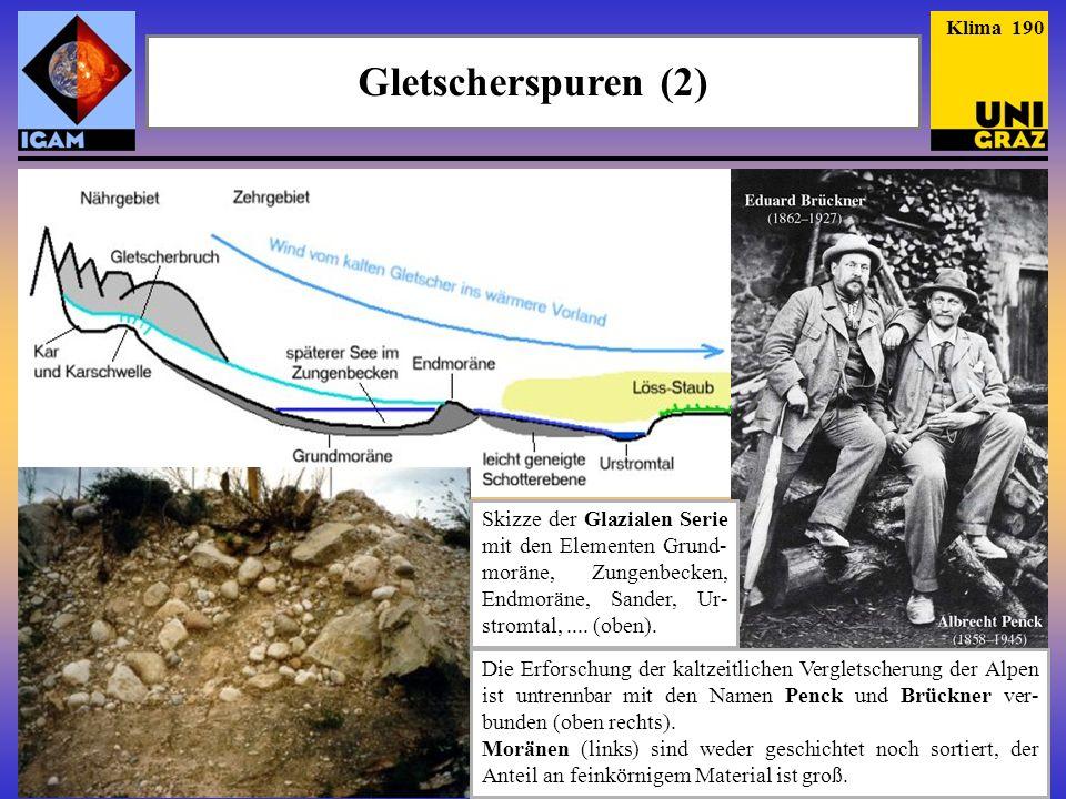 Gletscherspuren (2) Skizze der Glazialen Serie mit den Elementen Grund- moräne, Zungenbecken, Endmoräne, Sander, Ur- stromtal,.... (oben). Die Erforsc