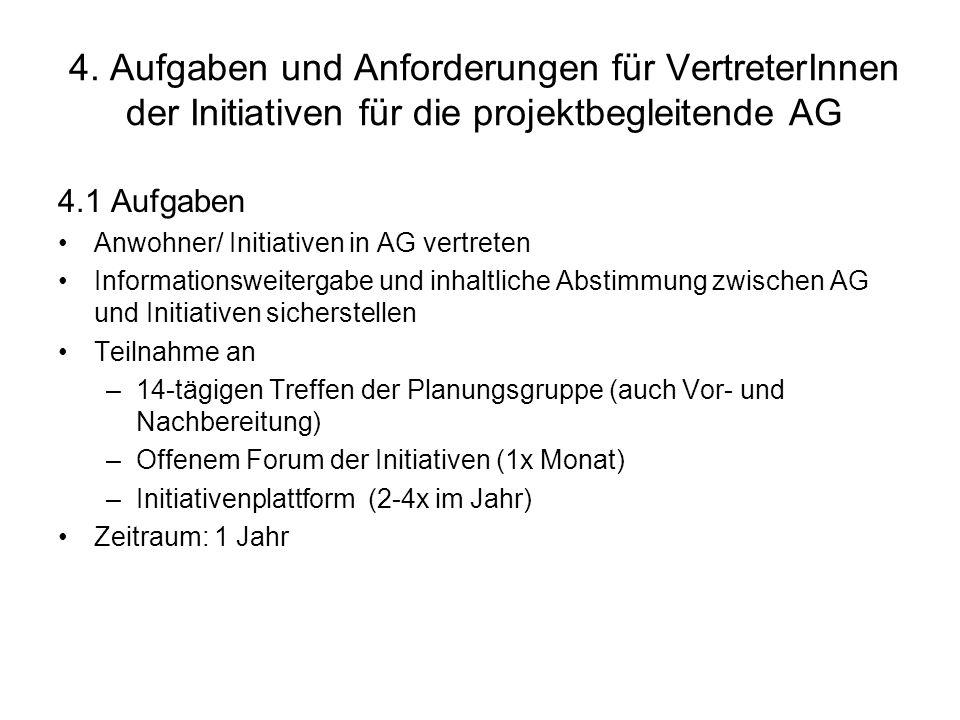 4. Aufgaben und Anforderungen für VertreterInnen der Initiativen für die projektbegleitende AG 4.1 Aufgaben Anwohner/ Initiativen in AG vertreten Info