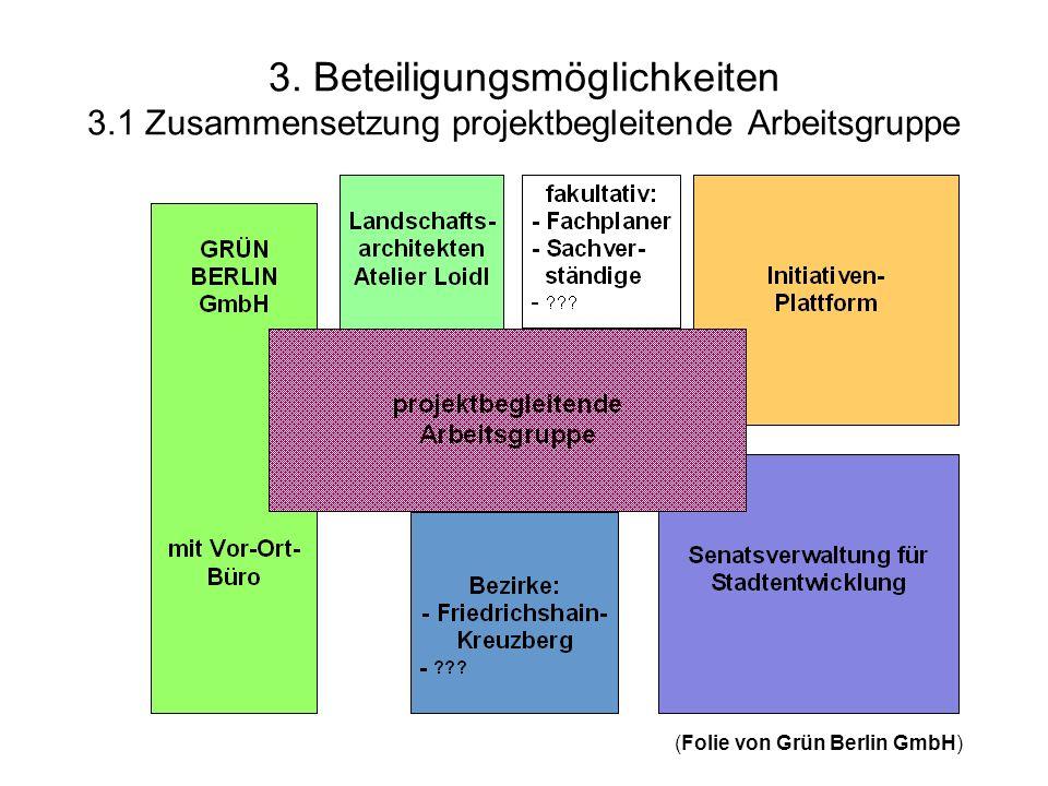 3. Beteiligungsmöglichkeiten 3.1 Zusammensetzung projektbegleitende Arbeitsgruppe (Folie von Grün Berlin GmbH)