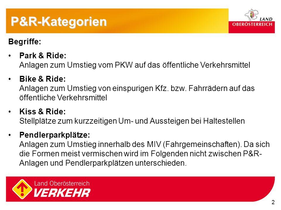 2 2 P&R-Kategorien Begriffe: Park & Ride: Anlagen zum Umstieg vom PKW auf das öffentliche Verkehrsmittel Bike & Ride: Anlagen zum Umstieg von einspuri