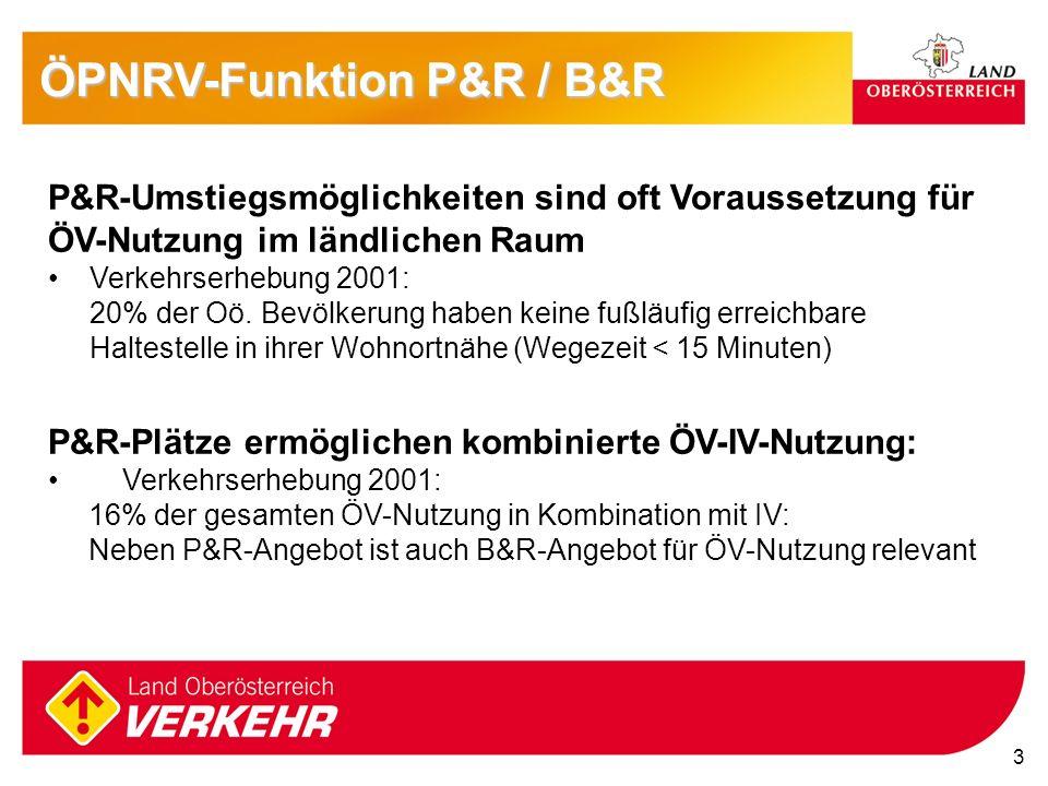 3 3 ÖPNRV-Funktion P&R / B&R P&R-Umstiegsmöglichkeiten sind oft Voraussetzung für ÖV-Nutzung im ländlichen Raum Verkehrserhebung 2001: 20% der Oö. Bev