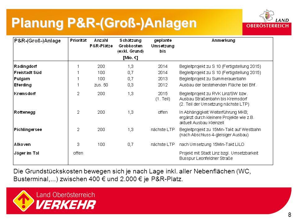8 8 Planung P&R-(Groß-)Anlagen Die Grundstückskosten bewegen sich je nach Lage inkl. aller Nebenflächen (WC, Busterminal,...) zwischen 400 und 2.000 j