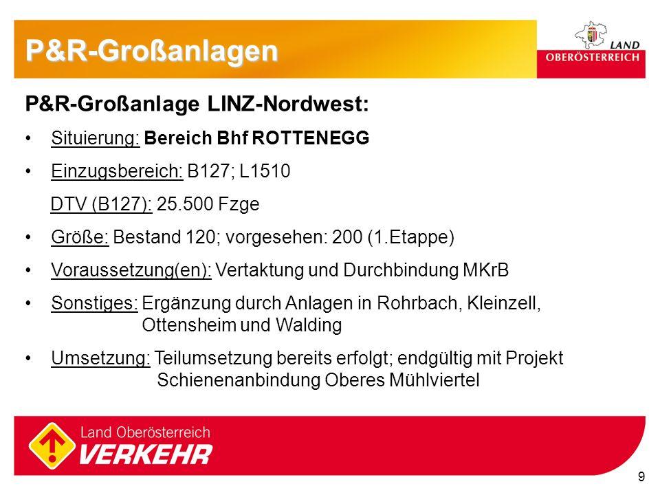 9 9 P&R-Großanlagen P&R-Großanlage LINZ-Nordwest: Situierung: Bereich Bhf ROTTENEGG Einzugsbereich: B127; L1510 DTV (B127): 25.500 Fzge Größe: Bestand