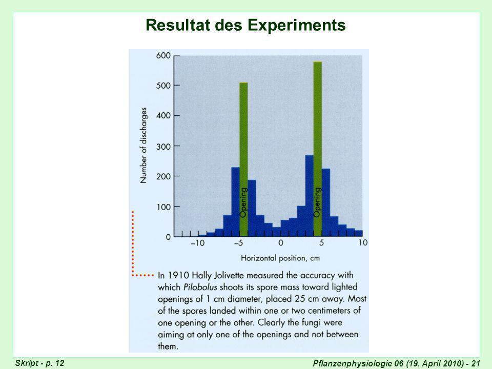 Pflanzenphysiologie 06 (19. April 2010) - 21 Resultat des Experiments Skript - p. 12