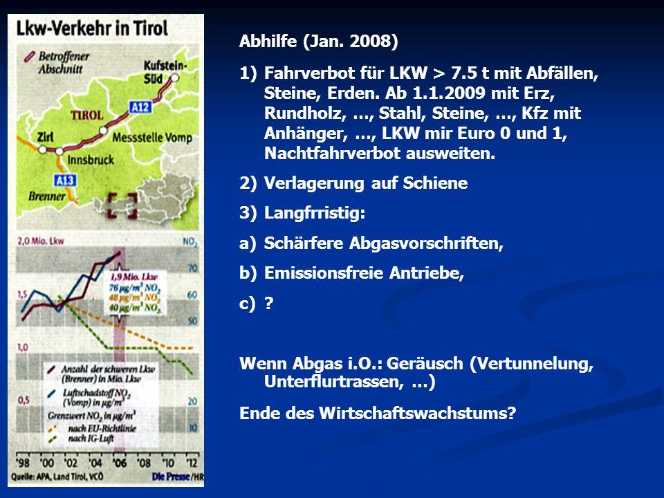 Abhilfe (Jan. 2008) 1)Fahrverbot für LKW > 7.5 t mit Abfällen, Steine, Erden.