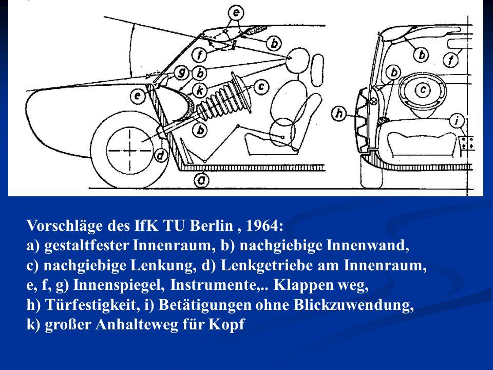 Vorschläge des IfK TU Berlin, 1964: a) gestaltfester Innenraum, b) nachgiebige Innenwand, c) nachgiebige Lenkung, d) Lenkgetriebe am Innenraum, e, f, g) Innenspiegel, Instrumente,..