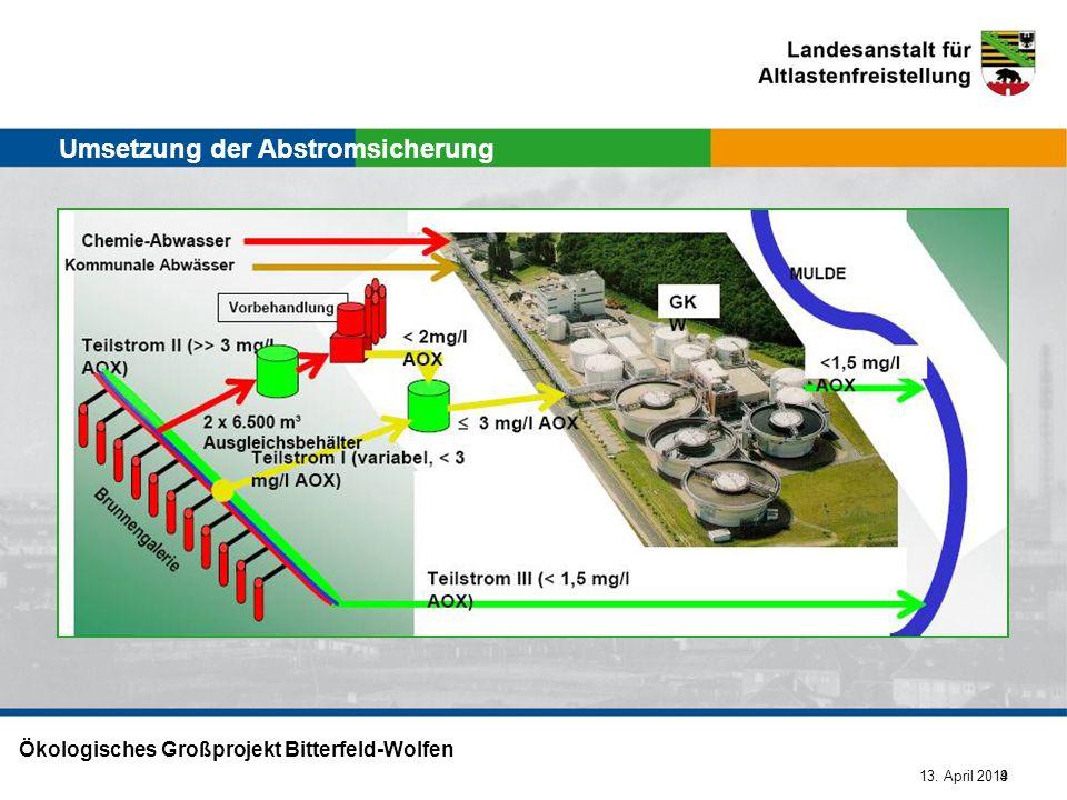 13. April 2014 Ökologisches Großprojekt Bitterfeld-Wolfen 9 Umsetzung der Abstromsicherung