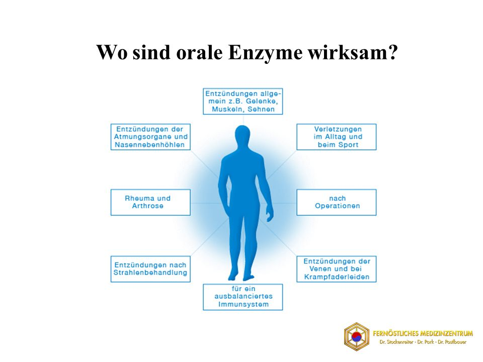 Wo sind orale Enzyme wirksam?