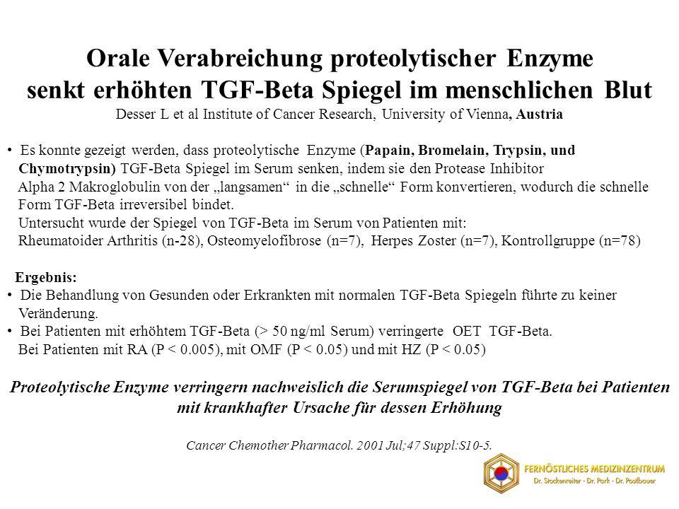 Orale Verabreichung proteolytischer Enzyme senkt erhöhten TGF-Beta Spiegel im menschlichen Blut Desser L et al Institute of Cancer Research, University of Vienna, Austria Es konnte gezeigt werden, dass proteolytische Enzyme (Papain, Bromelain, Trypsin, und Chymotrypsin) TGF-Beta Spiegel im Serum senken, indem sie den Protease Inhibitor Alpha 2 Makroglobulin von der langsamen in die schnelle Form konvertieren, wodurch die schnelle Form TGF-Beta irreversibel bindet.