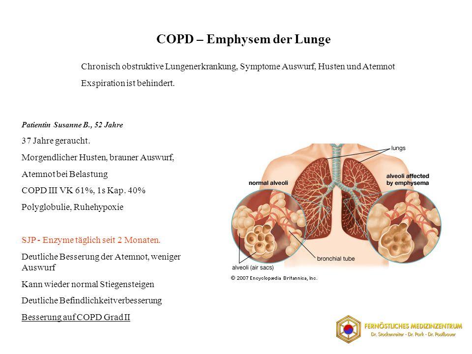 COPD – Emphysem der Lunge Chronisch obstruktive Lungenerkrankung, Symptome Auswurf, Husten und Atemnot Exspiration ist behindert.