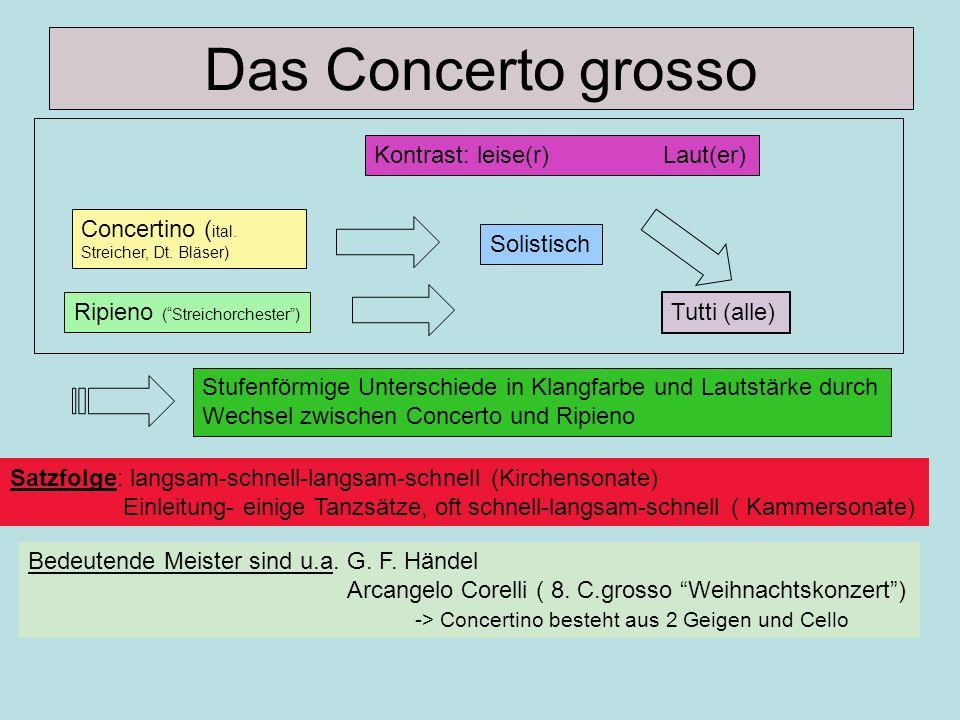 Das Concerto grosso Concertino ( ital. Streicher, Dt. Bläser) Ripieno (Streichorchester) Solistisch Tutti (alle) Satzfolge: langsam-schnell-langsam-sc