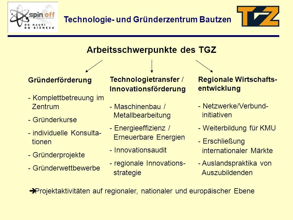 Technologie- und Gründerzentrum Bautzen Arbeitsschwerpunkte des TGZ Gründerförderung - Komplettbetreuung im Zentrum - Gründerkurse - individuelle Kons