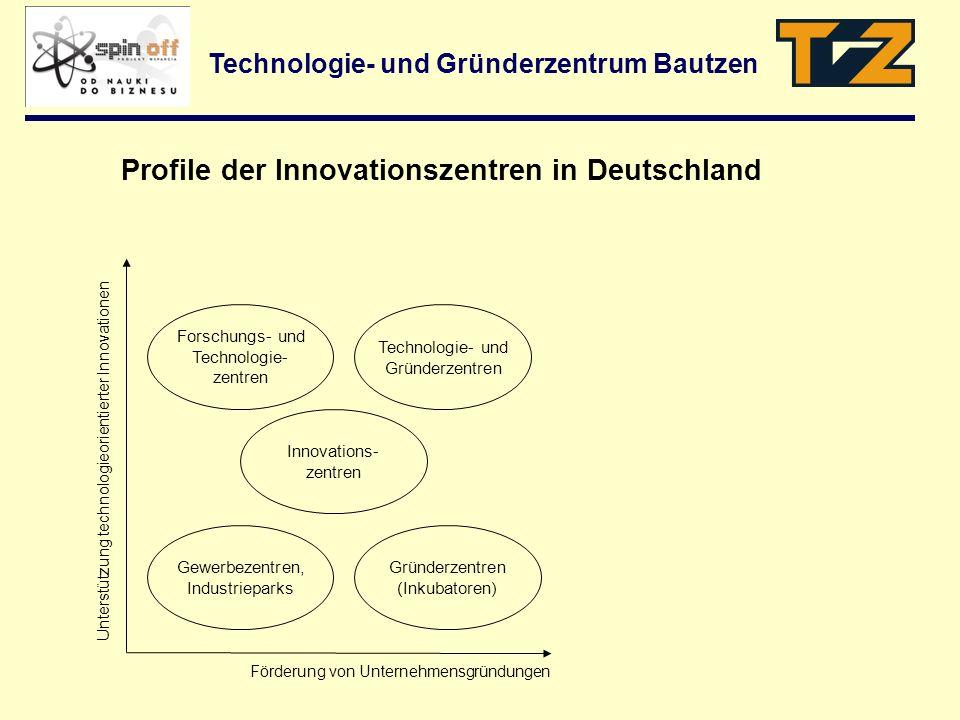 Technologie- und Gründerzentrum Bautzen Profile der Innovationszentren in Deutschland Forschungs- und Technologie- zentren Förderung von Unternehmensg