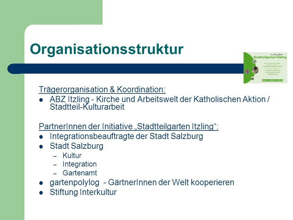 Organisationsstruktur Trägerorganisation & Koordination: ABZ Itzling - Kirche und Arbeitswelt der Katholischen Aktion / Stadtteil-Kulturarbeit Partner