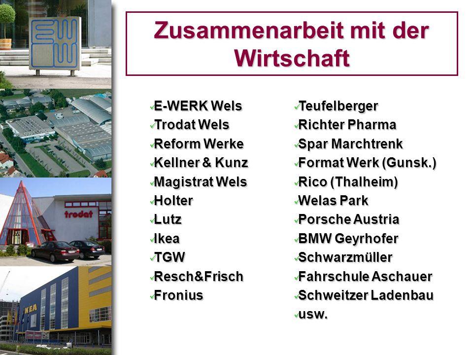Zusammenarbeit mit der Wirtschaft Teufelberger Teufelberger Richter Pharma Richter Pharma Spar Marchtrenk Spar Marchtrenk Format Werk (Gunsk.) Format