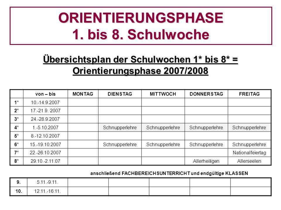 FACHBEREICHSUNTERRICHT und endgültige KLASSEN 9.bis 43.