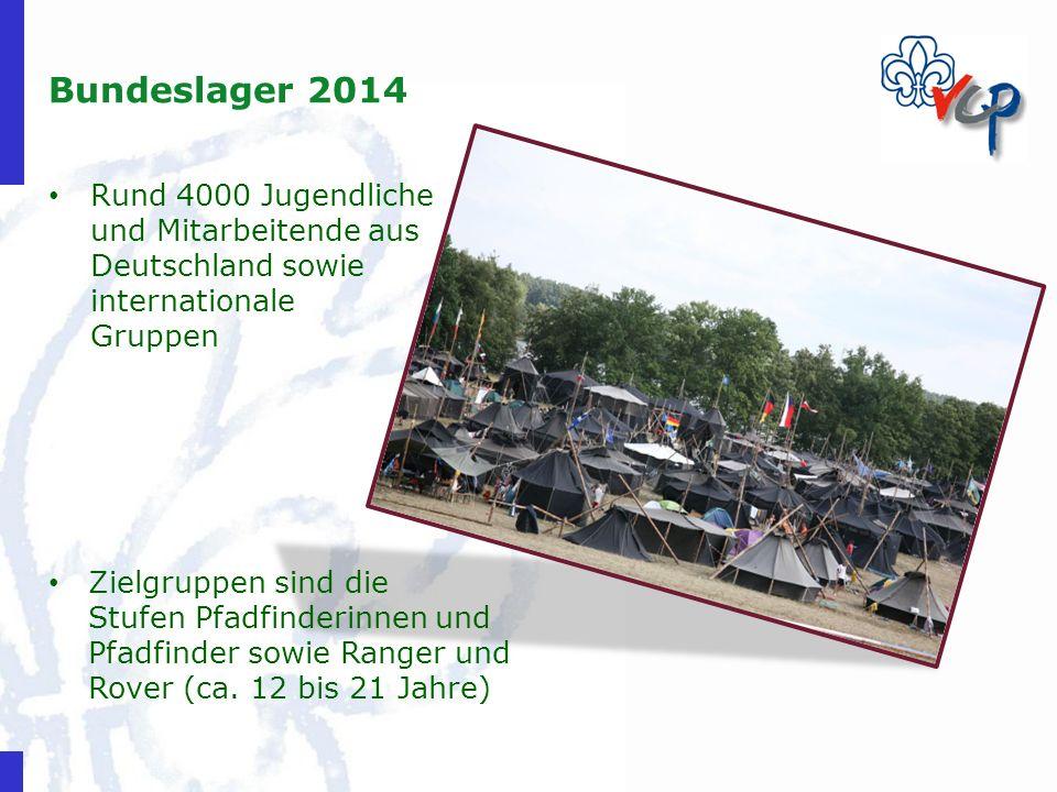 Bundeslager 2014 Rund 4000 Jugendliche und Mitarbeitende aus Deutschland sowie internationale Gruppen Zielgruppen sind die Stufen Pfadfinderinnen und Pfadfinder sowie Ranger und Rover (ca.