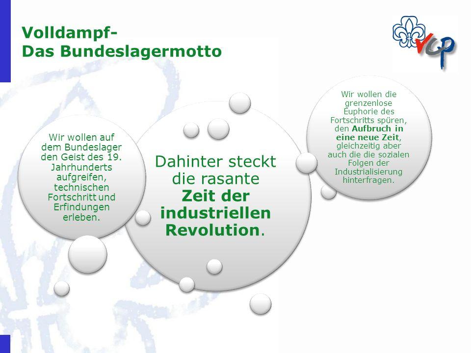 Volldampf- Das Bundeslagermotto Dahinter steckt die rasante Zeit der industriellen Revolution.