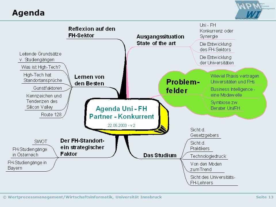 © Wertprozessmanagement/Wirtschaftsinformatik, Universität InnsbruckSeite 13 Agenda