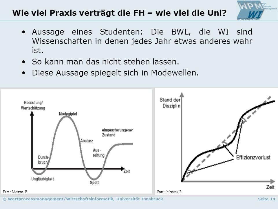 © Wertprozessmanagement/Wirtschaftsinformatik, Universität InnsbruckSeite 14 Wie viel Praxis verträgt die FH – wie viel die Uni? Aussage eines Student