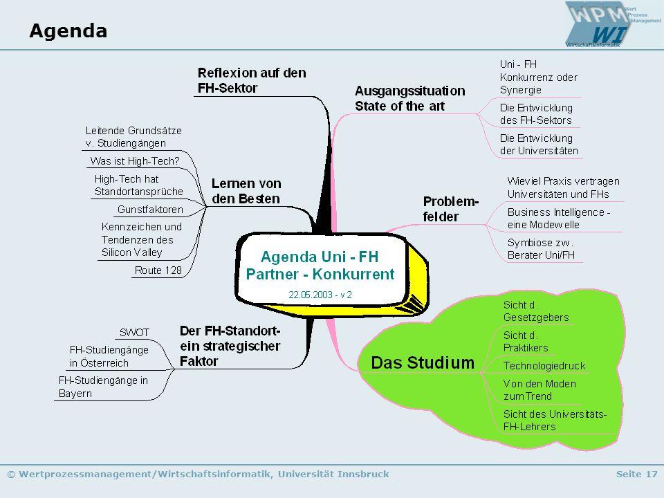 © Wertprozessmanagement/Wirtschaftsinformatik, Universität InnsbruckSeite 17 Agenda