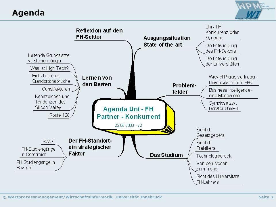 © Wertprozessmanagement/Wirtschaftsinformatik, Universität InnsbruckSeite 2 Agenda