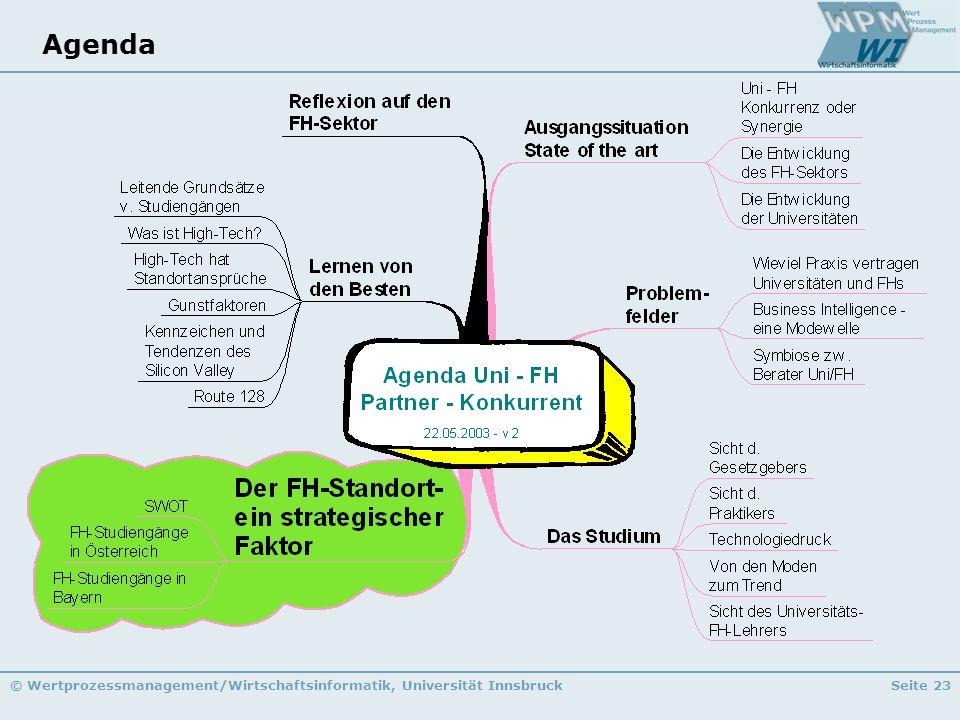 © Wertprozessmanagement/Wirtschaftsinformatik, Universität InnsbruckSeite 23 Agenda