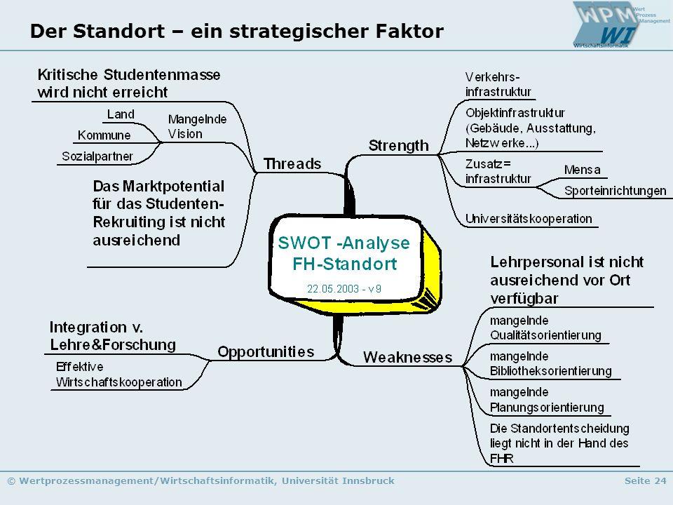 © Wertprozessmanagement/Wirtschaftsinformatik, Universität InnsbruckSeite 24 Der Standort – ein strategischer Faktor