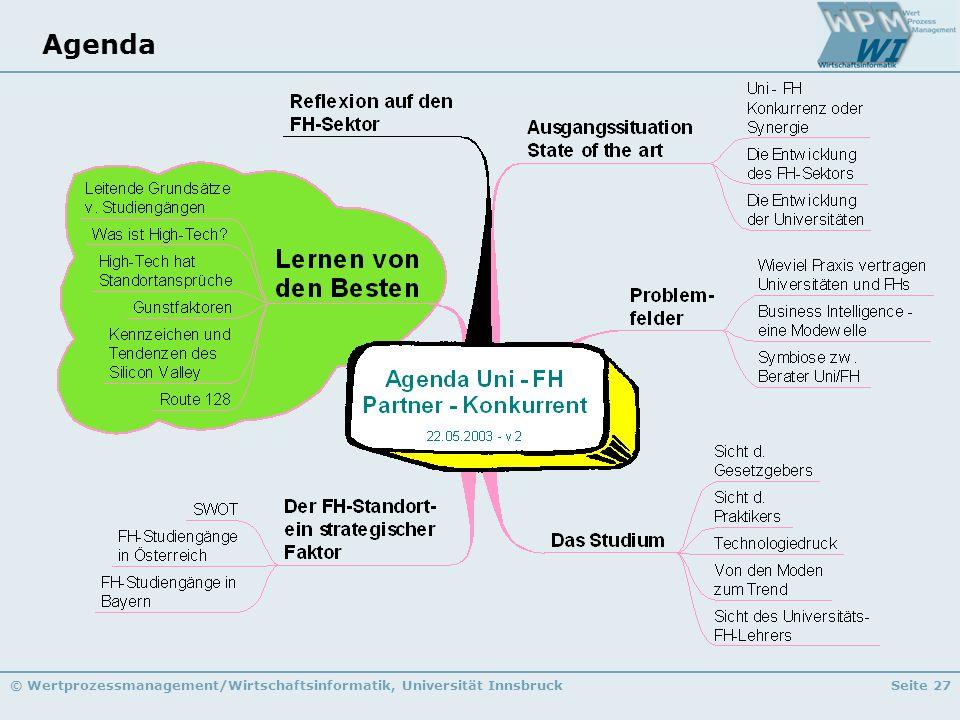 © Wertprozessmanagement/Wirtschaftsinformatik, Universität InnsbruckSeite 27 Agenda