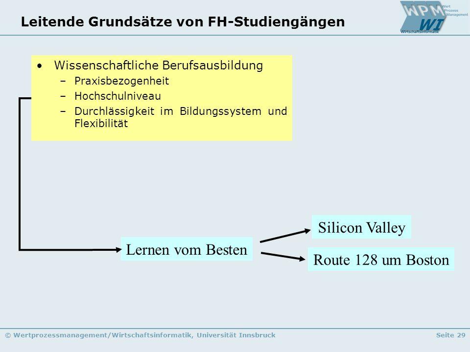 © Wertprozessmanagement/Wirtschaftsinformatik, Universität InnsbruckSeite 29 Leitende Grundsätze von FH-Studiengängen Wissenschaftliche Berufsausbildu