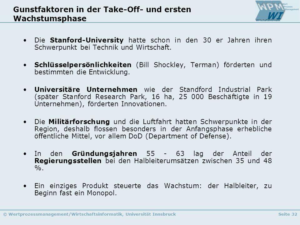 © Wertprozessmanagement/Wirtschaftsinformatik, Universität InnsbruckSeite 32 Gunstfaktoren in der Take-Off- und ersten Wachstumsphase Die Stanford-Uni