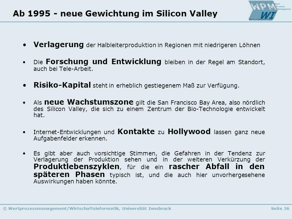 © Wertprozessmanagement/Wirtschaftsinformatik, Universität InnsbruckSeite 36 Ab 1995 - neue Gewichtung im Silicon Valley Verlagerung der Halbleiterpro