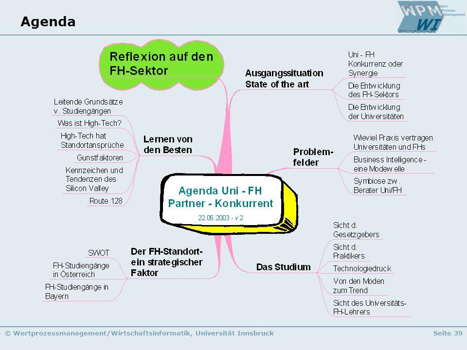 © Wertprozessmanagement/Wirtschaftsinformatik, Universität InnsbruckSeite 39 Agenda