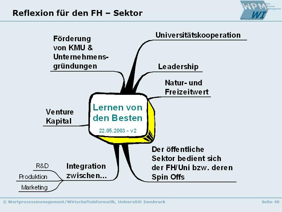 © Wertprozessmanagement/Wirtschaftsinformatik, Universität InnsbruckSeite 40 Reflexion für den FH – Sektor