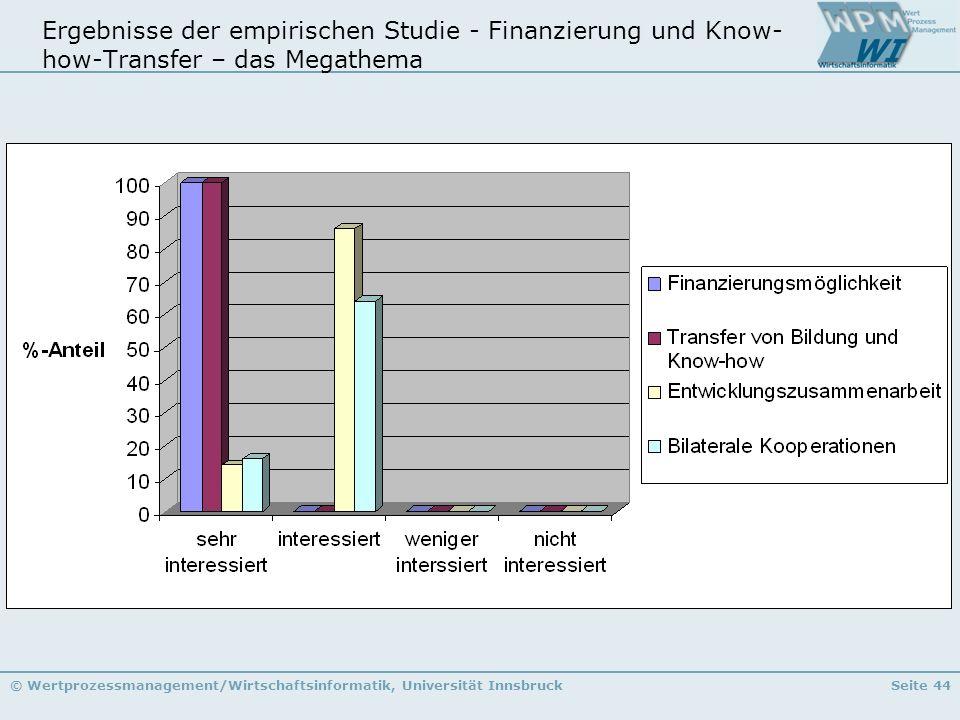 © Wertprozessmanagement/Wirtschaftsinformatik, Universität InnsbruckSeite 44 Ergebnisse der empirischen Studie - Finanzierung und Know- how-Transfer –