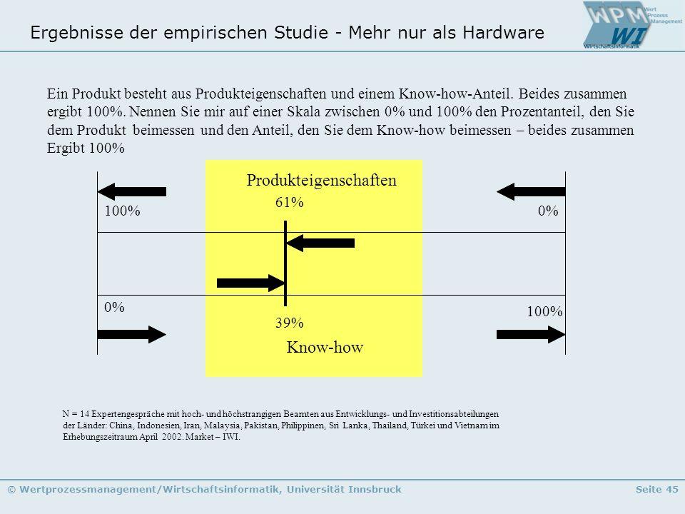 © Wertprozessmanagement/Wirtschaftsinformatik, Universität InnsbruckSeite 45 Ergebnisse der empirischen Studie - Mehr nur als Hardware Ein Produkt bes